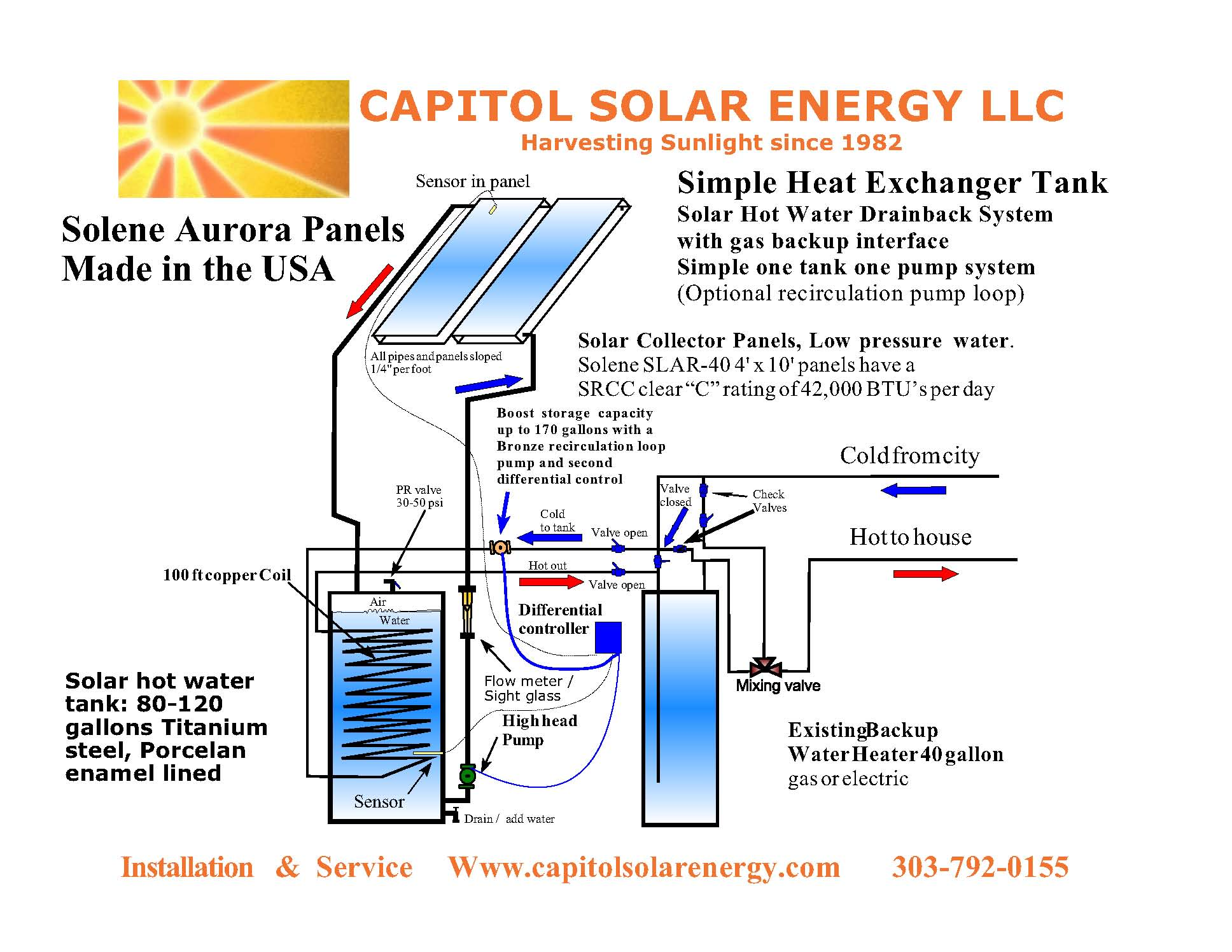 Solar Domestic Hot Water Drain-back System  sc 1 st  Capitol Solar Energy & Our Systems u0026 Products